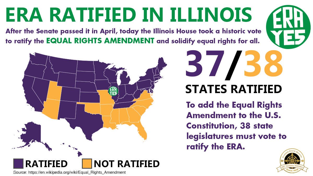 The 14 15 States That Have Not Ratified The Equal Rights Amendment